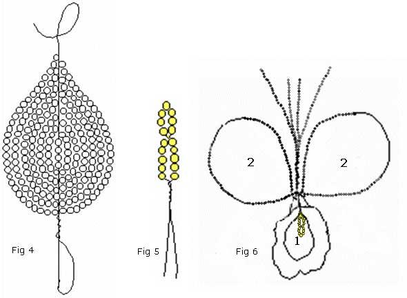 Рис. 7: Мастер-класс плетения